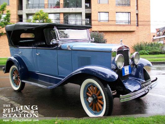 Carlos Duran's 1929